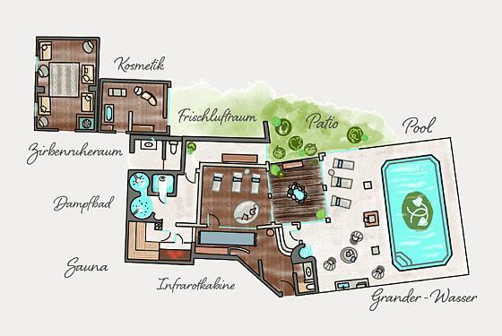 Landhaus am Stein - Bilder